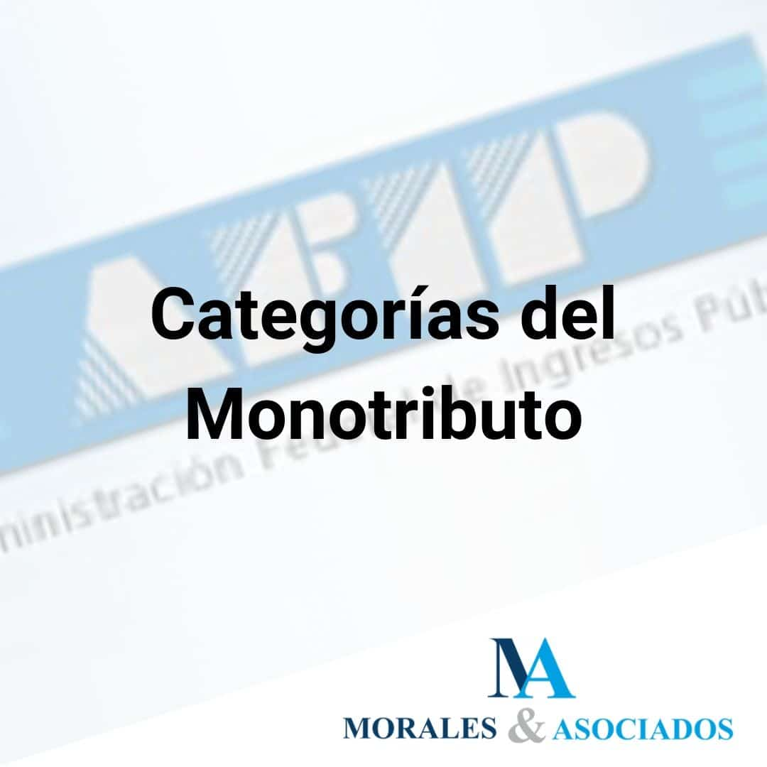 Categorias del Monotributo
