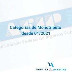 Categorias de Monotributo desde 01/2021